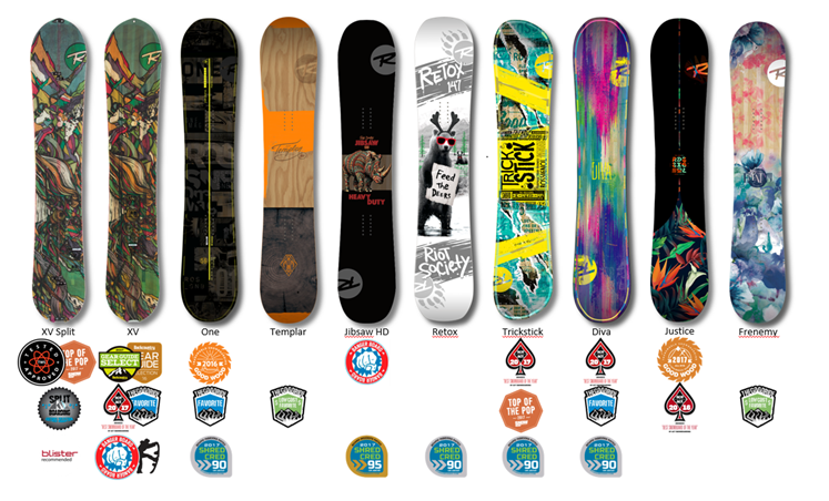 testovanie snowboardov Rossignol