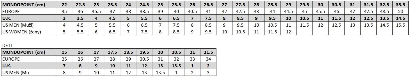 3b06f39ac4053 sa dozviete v sekcii PORADÍME - Výber lyžiarskej obuvi. Pri výbere vám  pomôže tabuľka veľkostí: