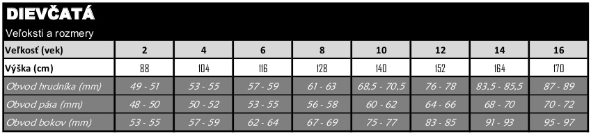 67e268424895a Naše veľkostné tabuľky vám pomôžu vybrať správnu veľkosť oblečenia.