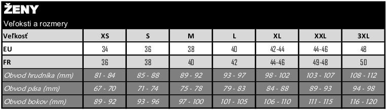 1f7c517e7b0fb Rossignol eshop - Veľkostné tabuľky
